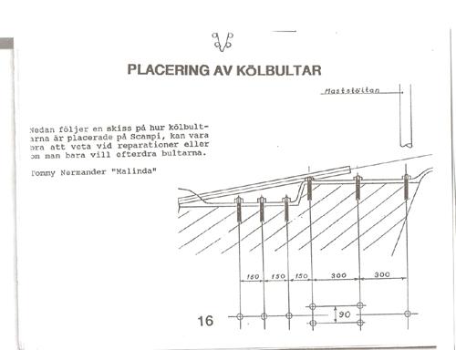 Placering av kölbultar på Scampi.
